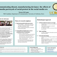 This is the poster I used to present my project at the school. It is focused on methods and briefly outlined the background and theoretical emphasis of my dissertation.